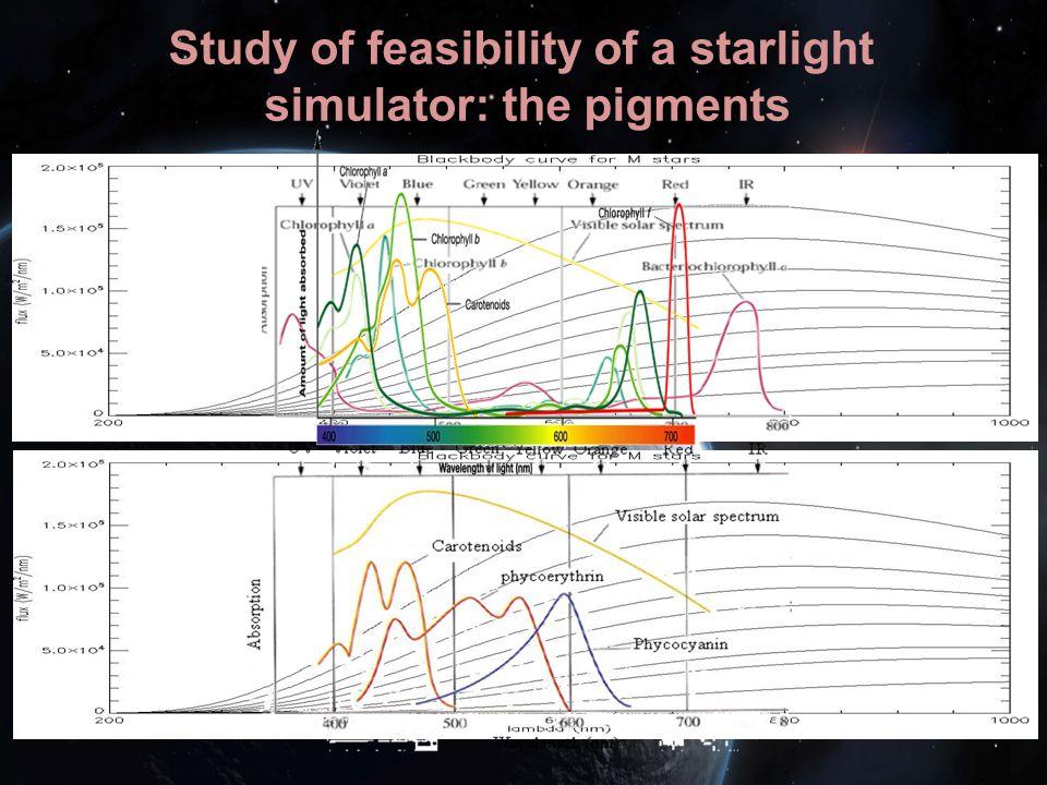 Study of feasibility of a starlight simulator: the hardware ORIEL 6258 300 Watt Ozone Free