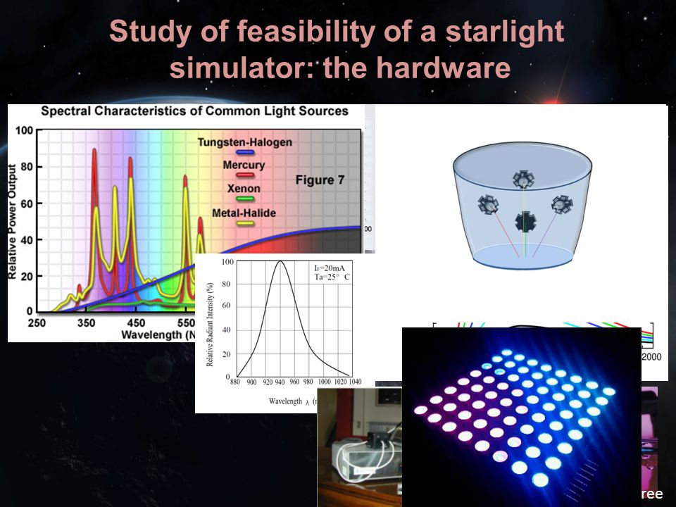 Study of feasibility of a starlight simulator: the hardware ORIEL 6258 300 Watt Ozone Free
