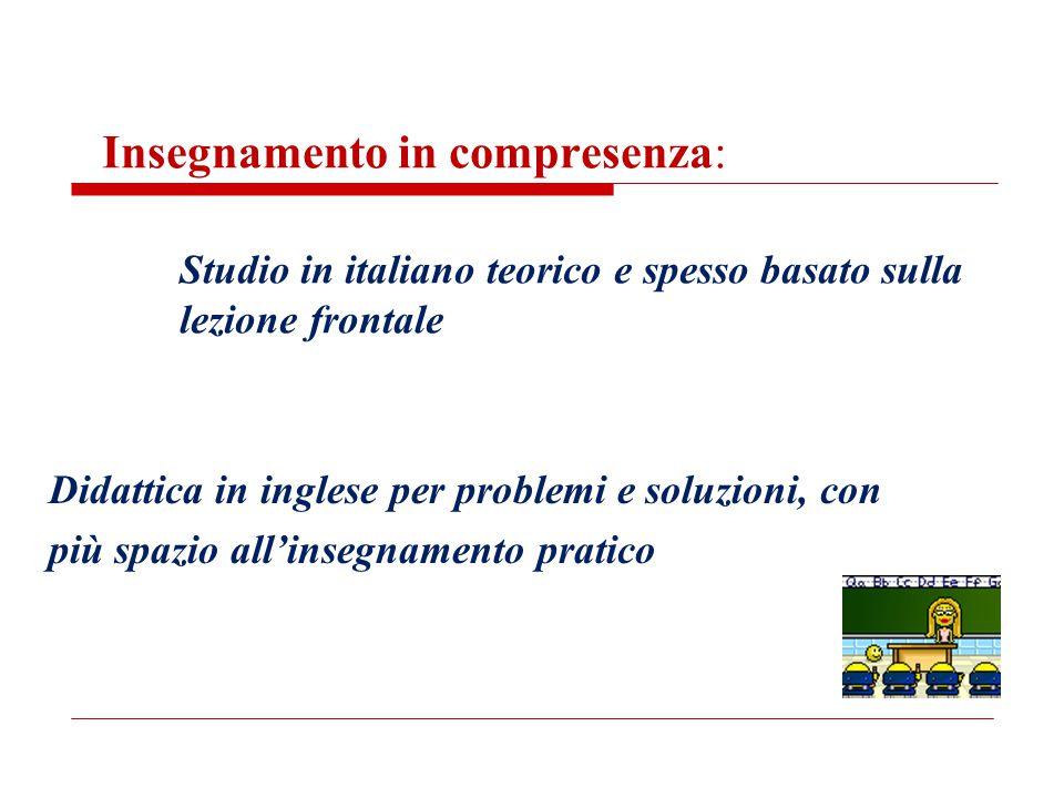 Insegnamento in compresenza: Studio in italiano teorico e spesso basato sulla lezione frontale Didattica in inglese per problemi e soluzioni, con più