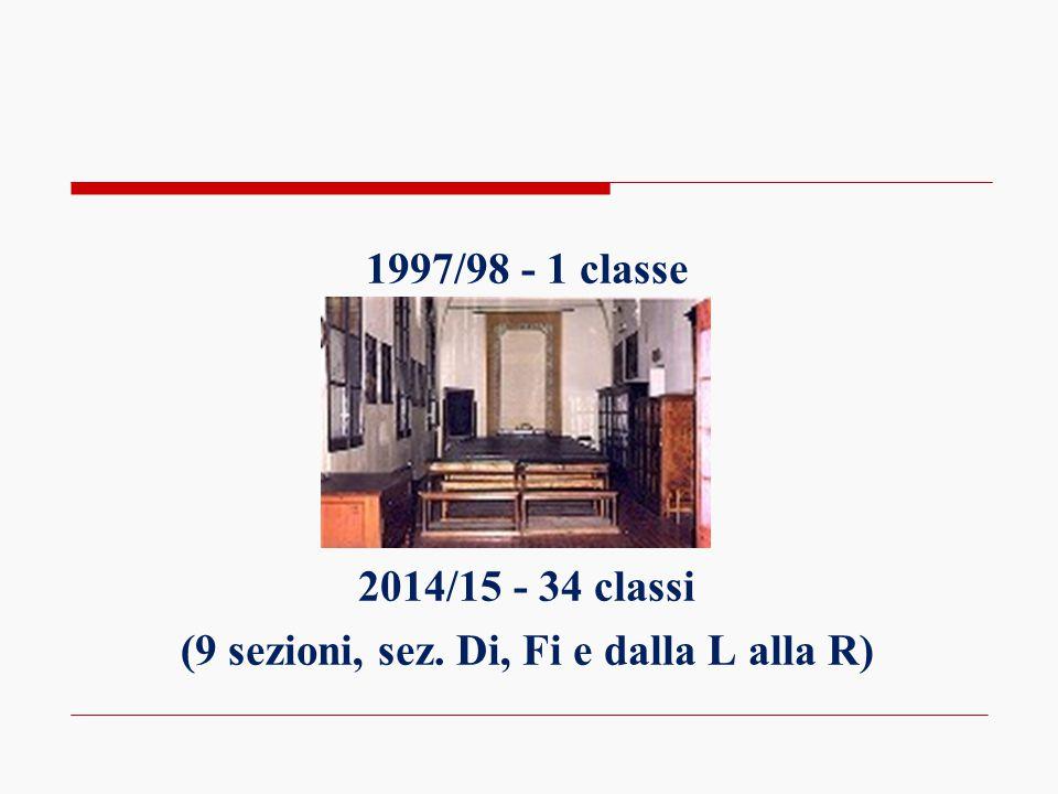 1997/98 - 1 classe 2014/15 - 34 classi (9 sezioni, sez. Di, Fi e dalla L alla R)