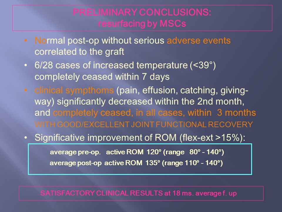 Normal post-op without serious adverse events correlated to the graft 6/28 cases of increased temperature (<39°) completely ceased within 7 days clini