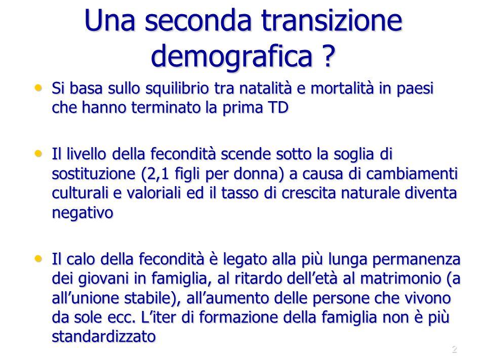 Dirk van de Kaa's model of the 'Second Demographic Transition'.