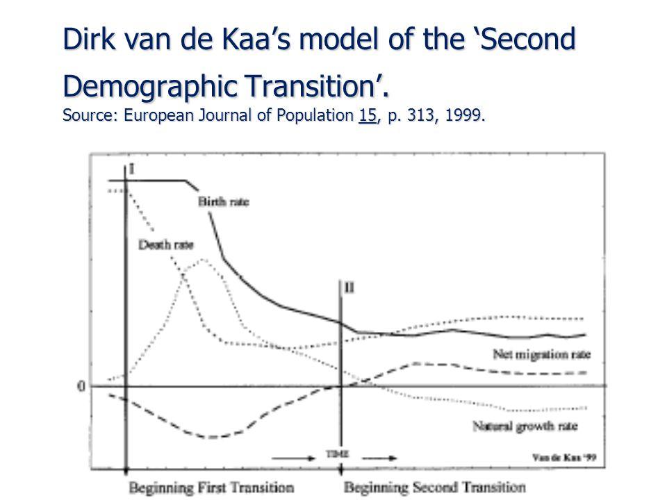 Dirk van de Kaa's model of the 'Second Demographic Transition'. Source: European Journal of Population 15, p. 313, 1999.