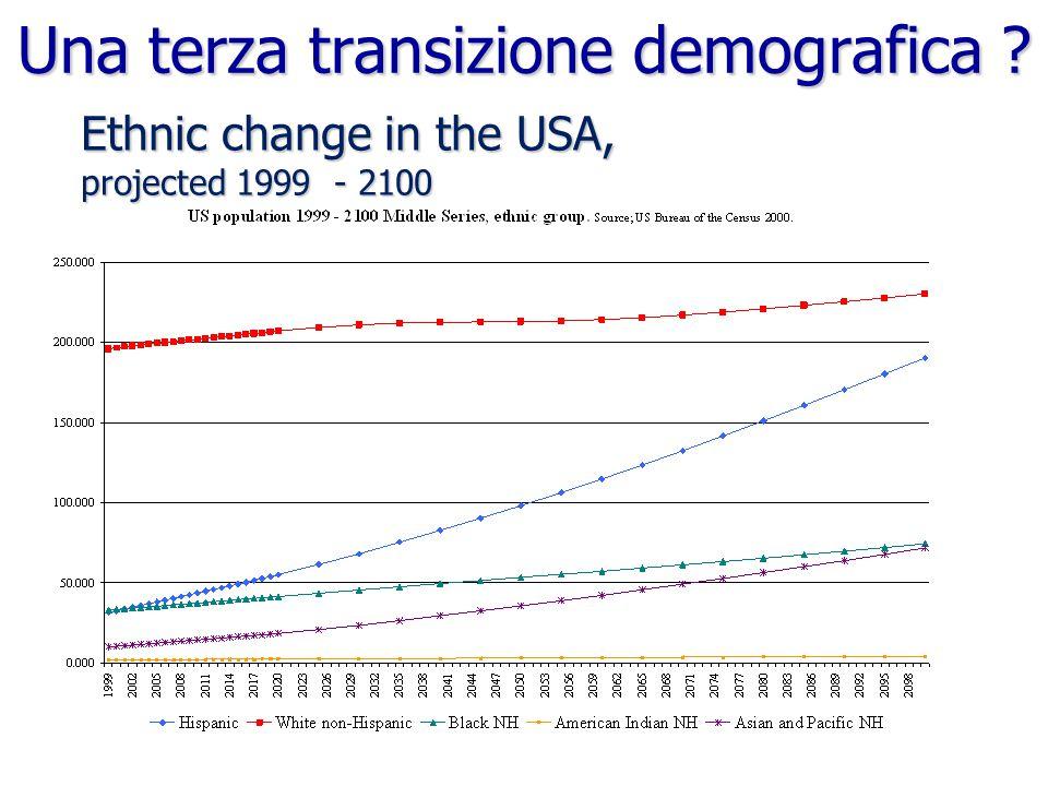 Ethnic change in the USA, projected 1999 - 2100 Una terza transizione demografica ?