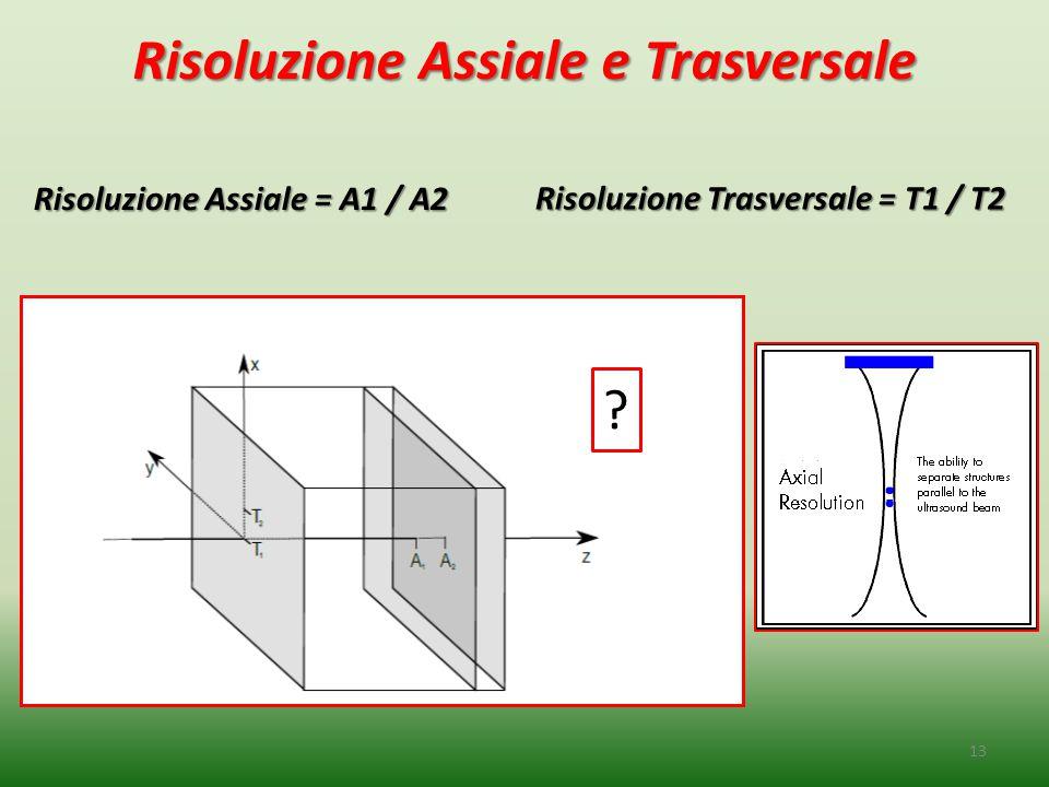 Risoluzione Assiale e Trasversale 13 Risoluzione Assiale = A1 / A2 Risoluzione Trasversale = T1 / T2 ?