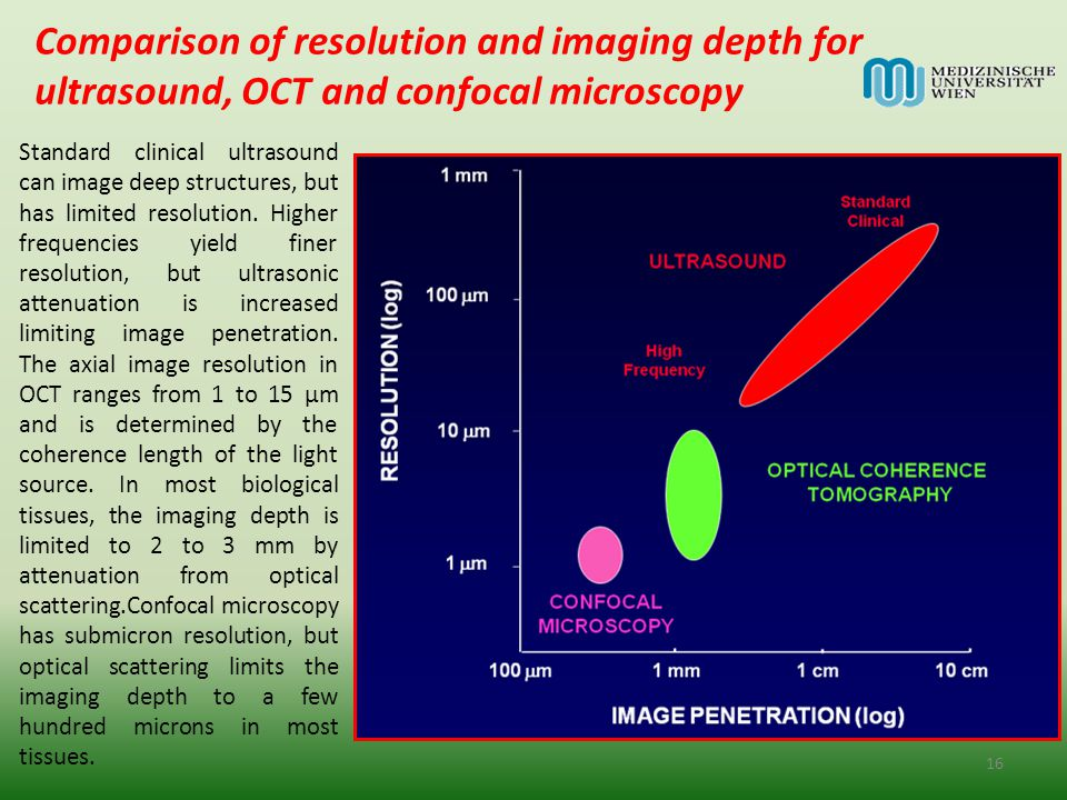 Standard clinical ultrasound can image deep structures, but has limited resolution. Higher frequencies yield finer resolution, but ultrasonic attenuat
