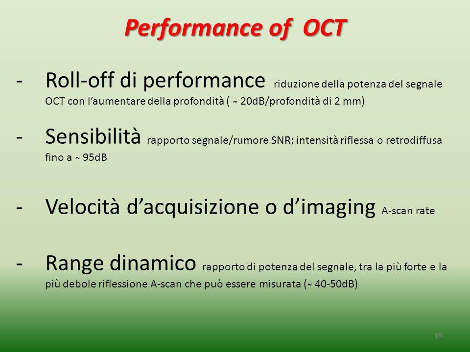 Performance of OCT 18 -Roll-off di performance riduzione della potenza del segnale OCT con l'aumentare della profondità ( ̴ 20dB/profondità di 2 mm) -