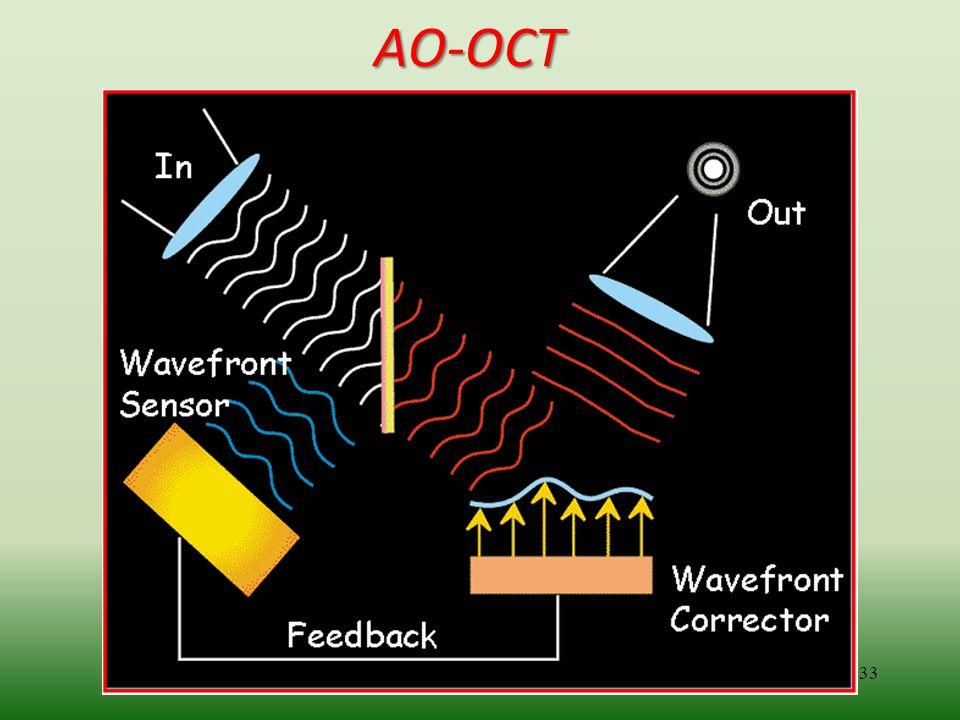 AO-OCT 33