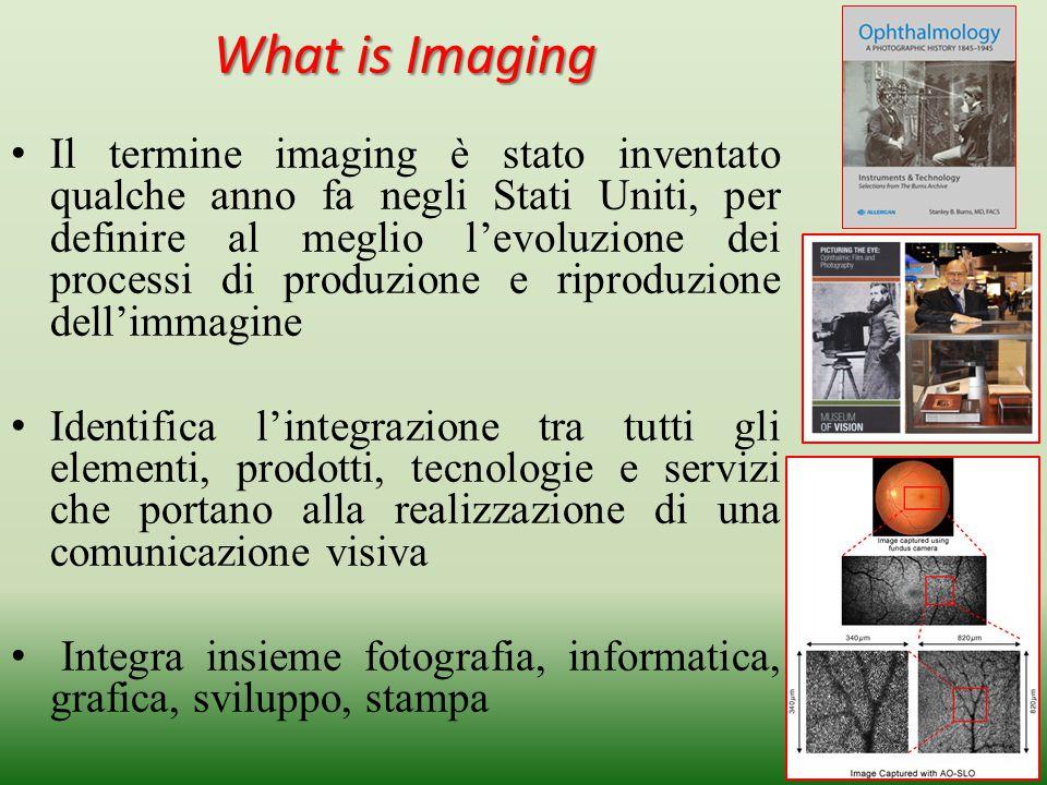 What is Imaging Il termine imaging è stato inventato qualche anno fa negli Stati Uniti, per definire al meglio l'evoluzione dei processi di produzione