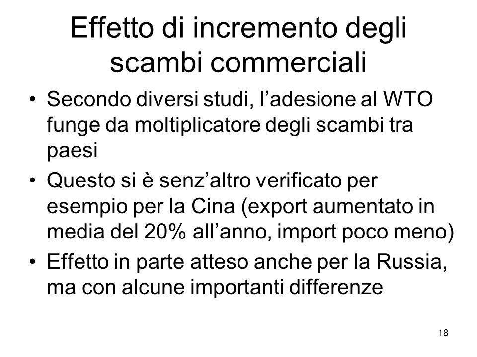 Effetto di incremento degli scambi commerciali Secondo diversi studi, l'adesione al WTO funge da moltiplicatore degli scambi tra paesi Questo si è senz'altro verificato per esempio per la Cina (export aumentato in media del 20% all'anno, import poco meno) Effetto in parte atteso anche per la Russia, ma con alcune importanti differenze 18