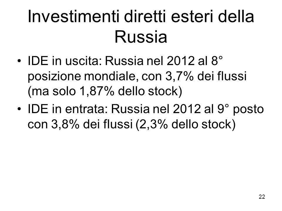 Investimenti diretti esteri della Russia IDE in uscita: Russia nel 2012 al 8° posizione mondiale, con 3,7% dei flussi (ma solo 1,87% dello stock) IDE in entrata: Russia nel 2012 al 9° posto con 3,8% dei flussi (2,3% dello stock) 22