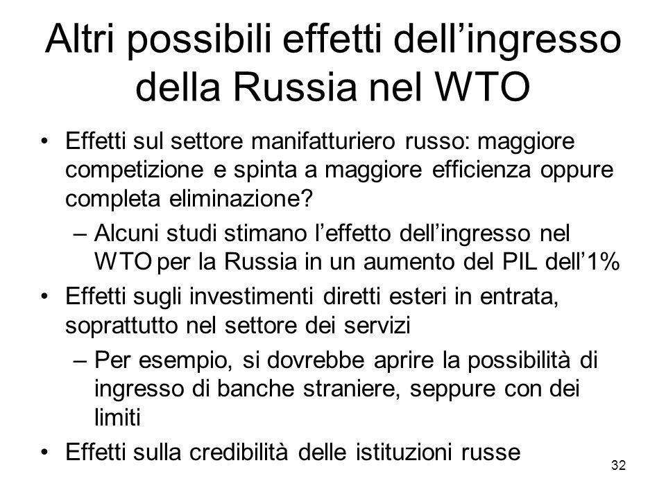 Altri possibili effetti dell'ingresso della Russia nel WTO Effetti sul settore manifatturiero russo: maggiore competizione e spinta a maggiore efficienza oppure completa eliminazione.