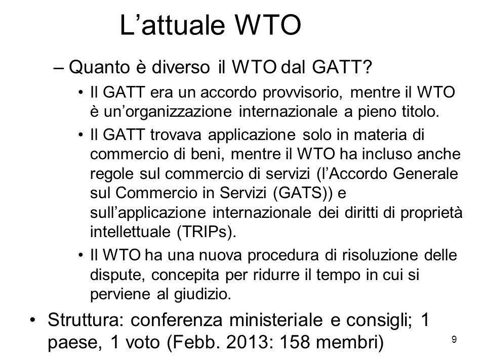 10 Le aree di competenza del WTO dopo l'Uruguay Round commercio di beni (NON petrolio e gas) commercio di servizi diritti di proprietà intellettuale sorveglianza delle politiche commerciali soluzione delle dispute commerciali