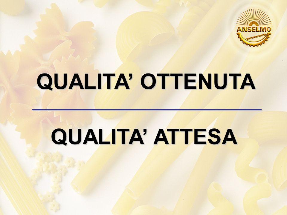 QUALITA' OTTENUTA __________________________ QUALITA' ATTESA