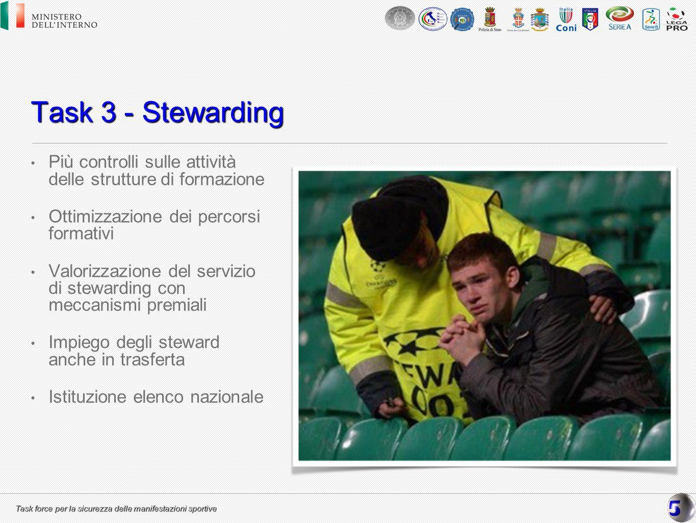 Task force per la sicurezza delle manifestazioni sportive Task 3 - Stewarding Più controlli sulle attività delle strutture di formazione Ottimizzazion