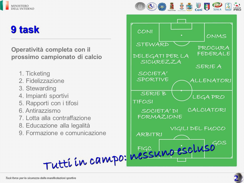 Task force per la sicurezza delle manifestazioni sportive 9 task Operatività completa con il prossimo campionato di calcio 1. Ticketing 2. Fidelizzazi