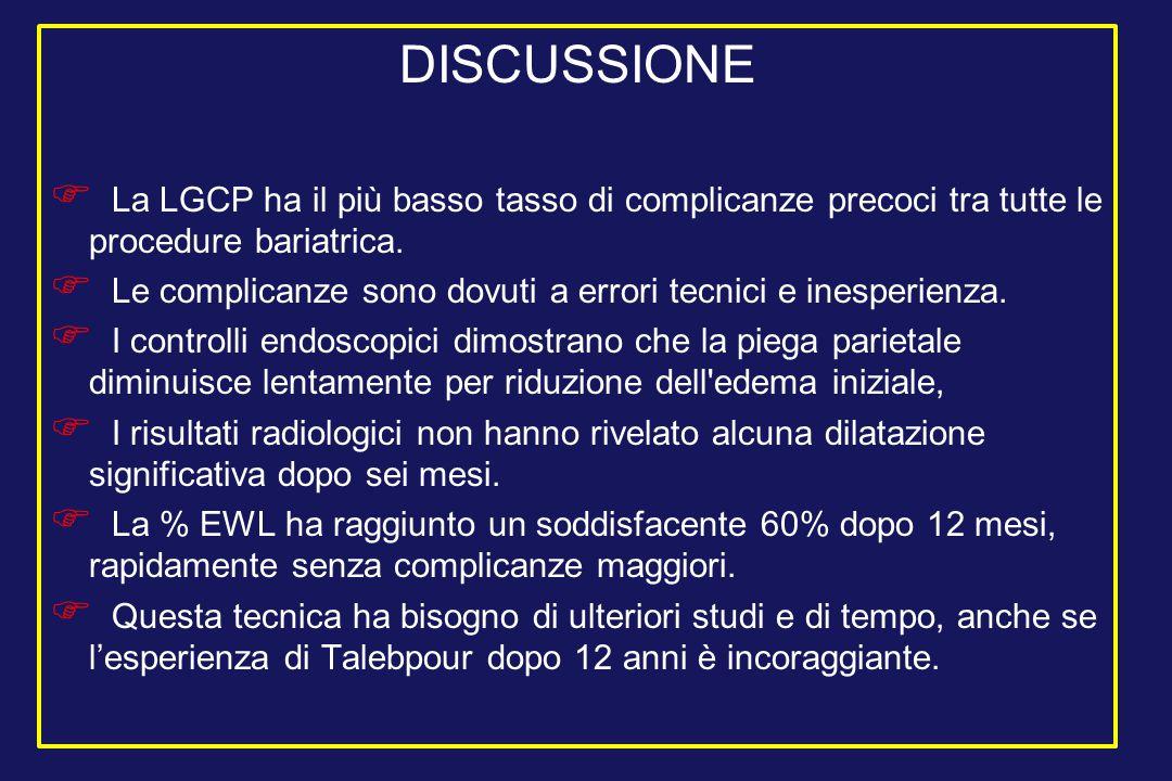 DISCUSSIONE  La LGCP ha il più basso tasso di complicanze precoci tra tutte le procedure bariatrica.