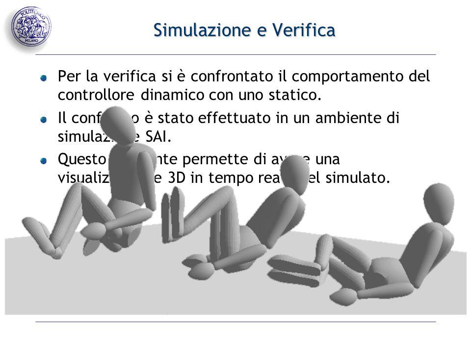 Simulazione e Verifica Per la verifica si è confrontato il comportamento del controllore dinamico con uno statico.