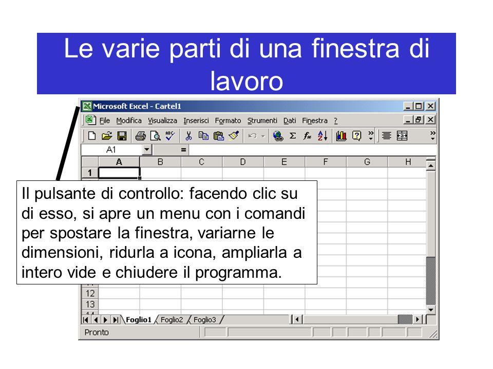 Le varie parti di una finestra di lavoro Il pulsante di controllo: facendo clic su di esso, si apre un menu con i comandi per spostare la finestra, va