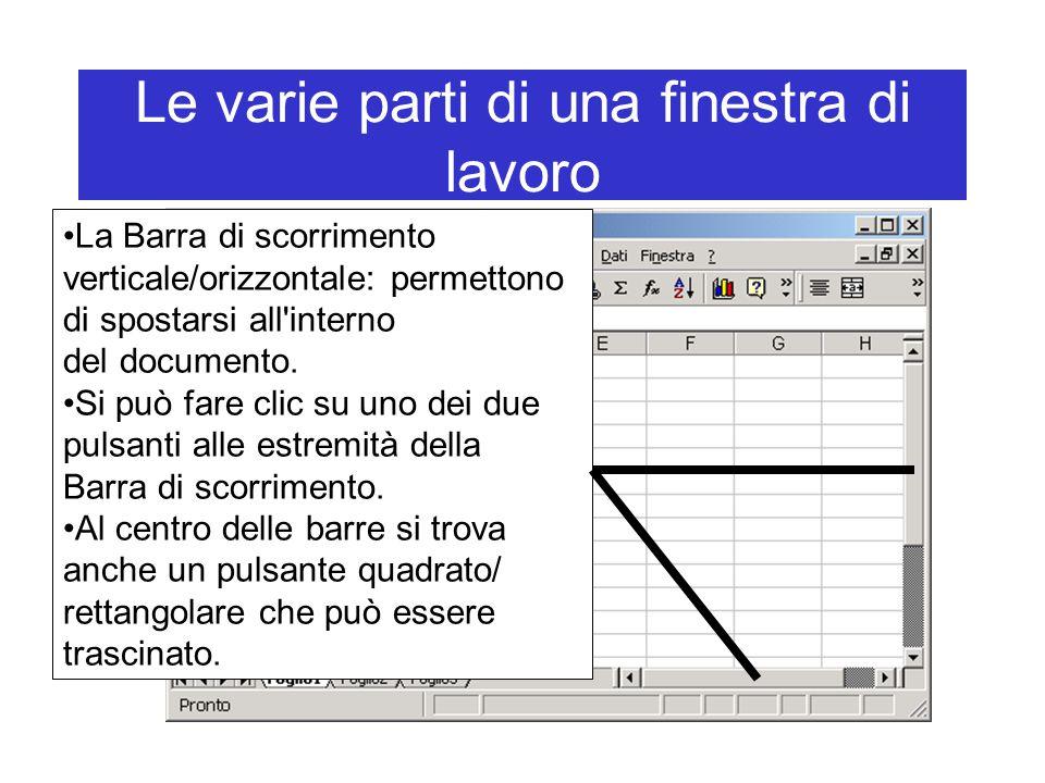 Le varie parti di una finestra di lavoro La Barra di scorrimento verticale/orizzontale: permettono di spostarsi all'interno del documento. Si può fare