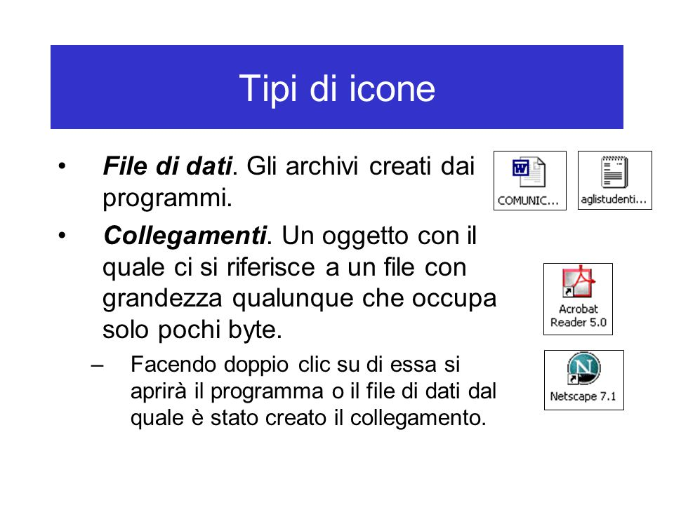 Tipi di icone File di dati. Gli archivi creati dai programmi. Collegamenti. Un oggetto con il quale ci si riferisce a un file con grandezza qualunque