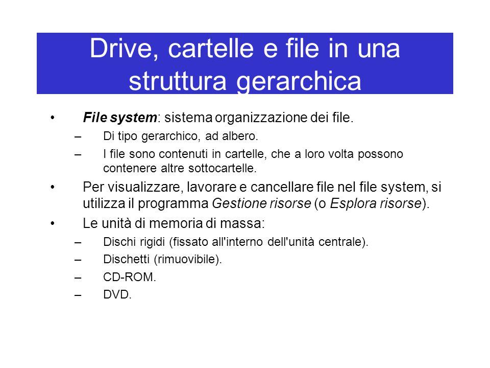 Drive, cartelle e file in una struttura gerarchica File system: sistema organizzazione dei file. –Di tipo gerarchico, ad albero. –I file sono contenut