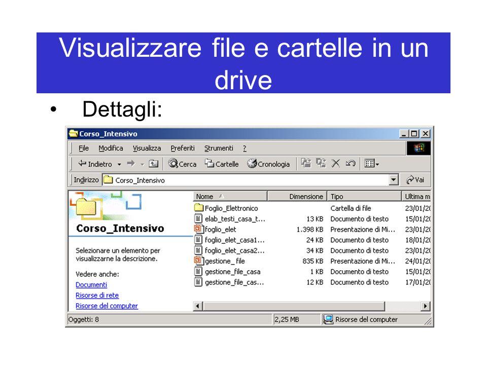 Visualizzare file e cartelle in un drive Dettagli: