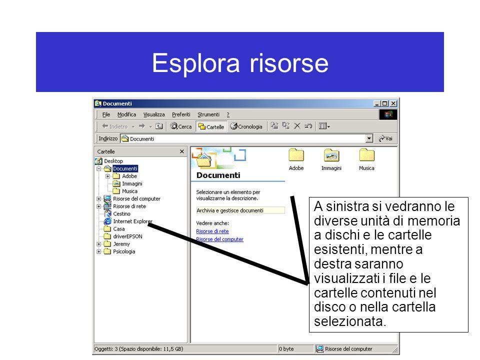 A sinistra si vedranno le diverse unità di memoria a dischi e le cartelle esistenti, mentre a destra saranno visualizzati i file e le cartelle contenu