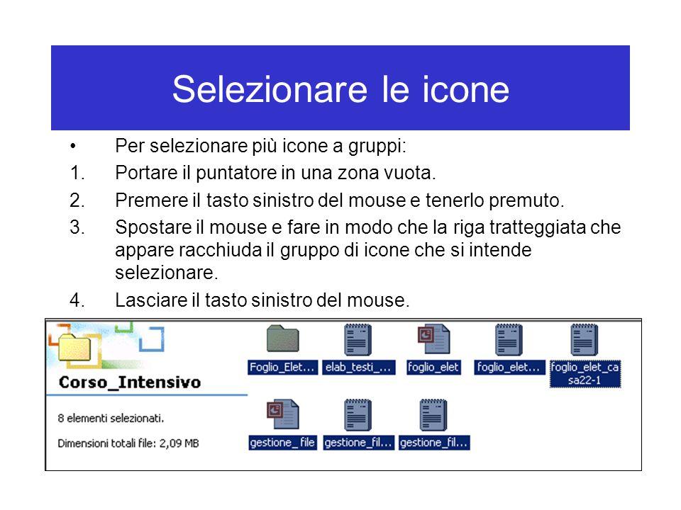 Visualizzare file e cartelle in un drive Elenco: