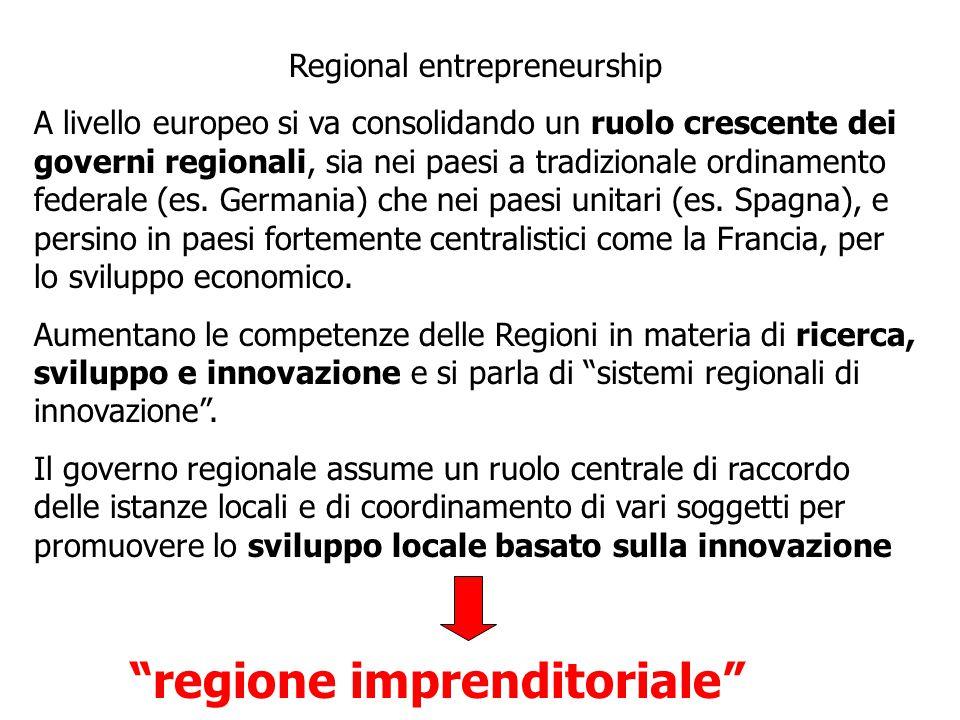 Regional entrepreneurship A livello europeo si va consolidando un ruolo crescente dei governi regionali, sia nei paesi a tradizionale ordinamento federale (es.
