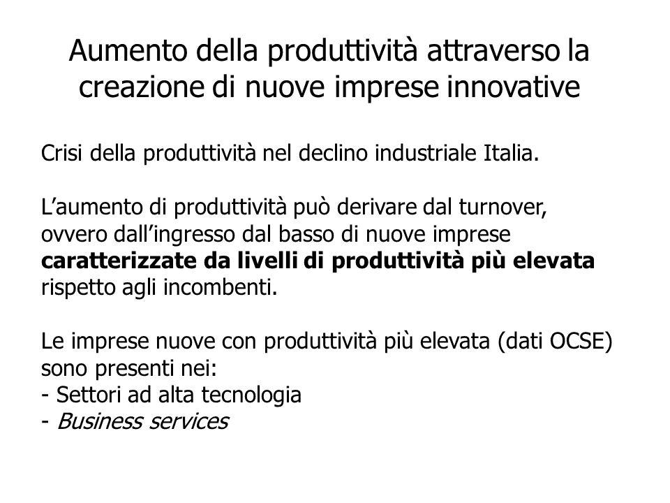 Aumento della produttività attraverso la creazione di nuove imprese innovative Crisi della produttività nel declino industriale Italia.