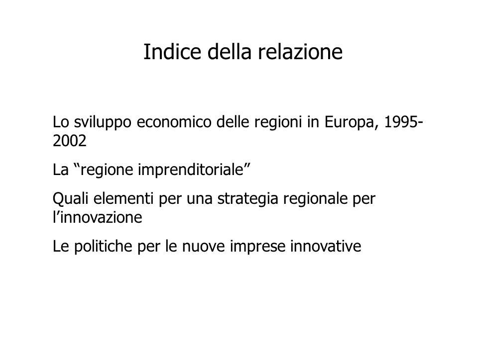 Indice della relazione Lo sviluppo economico delle regioni in Europa, 1995- 2002 La regione imprenditoriale Quali elementi per una strategia regionale per l'innovazione Le politiche per le nuove imprese innovative