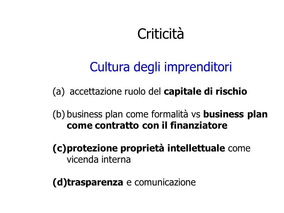 Criticità Cultura degli imprenditori (a) accettazione ruolo del capitale di rischio (b)business plan come formalità vs business plan come contratto con il finanziatore (c)protezione proprietà intellettuale come vicenda interna (d)trasparenza e comunicazione