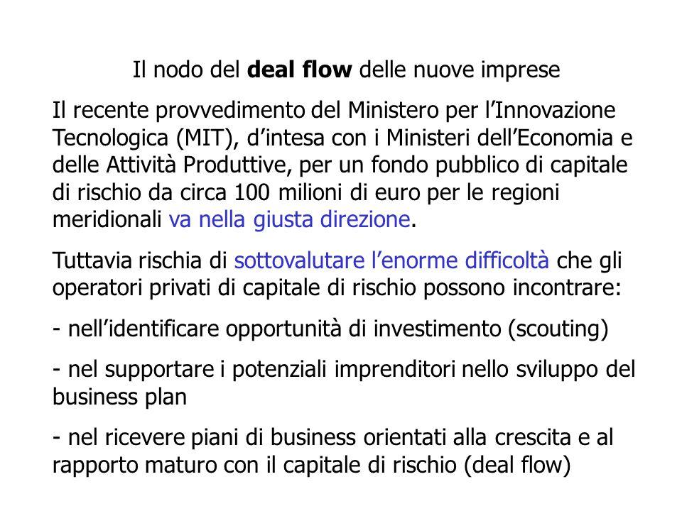 Il nodo del deal flow delle nuove imprese Il recente provvedimento del Ministero per l'Innovazione Tecnologica (MIT), d'intesa con i Ministeri dell'Economia e delle Attività Produttive, per un fondo pubblico di capitale di rischio da circa 100 milioni di euro per le regioni meridionali va nella giusta direzione.