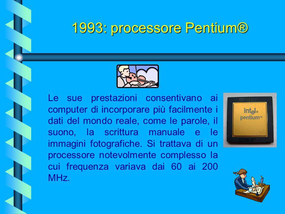 Il processore Pentium® venne così chiamato e registrato dalla Intel per non permettere alla AMD di utilizzare lo stesso nome per i suoi processori. 19