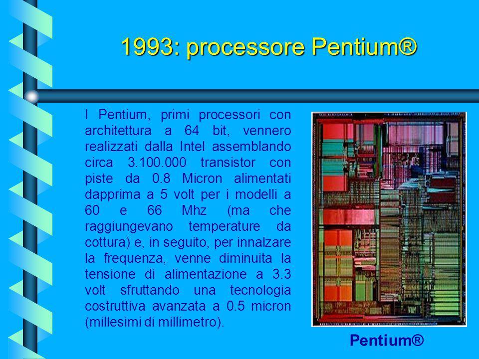 Le sue prestazioni consentivano ai computer di incorporare più facilmente i dati del mondo reale, come le parole, il suono, la scrittura manuale e le