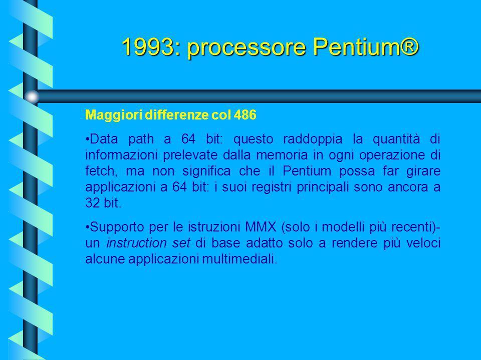 I Pentium, primi processori con architettura a 64 bit, vennero realizzati dalla Intel assemblando circa 3.100.000 transistor con piste da 0.8 Micron a