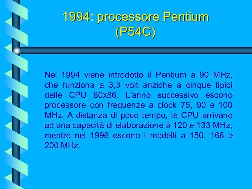 1993: processore Pentium® Le prime versioni di questo processore avevevano un bug presente nell'FPU come ha dimostrato il Dr. Thomas R. Nicely profess