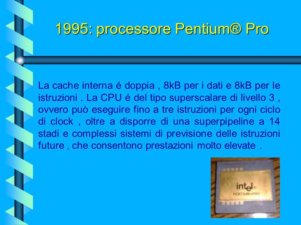 1995: processore Pentium® Pro L'innovazione più importante che lo rese abbastanza famoso nell'ambito delle workstation in quel periodo era la cache di