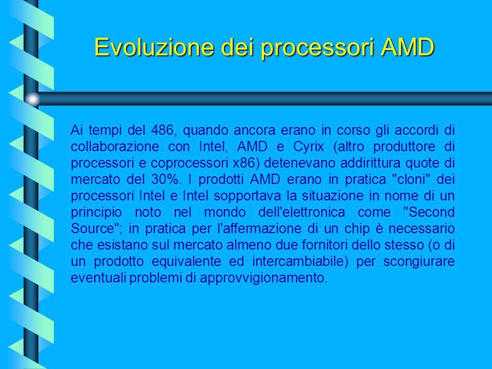 La società americana AMD è praticamente da sempre attiva nel mondo dell'elettronica, in particolare nell'ambito delle memorie, delle logiche programma