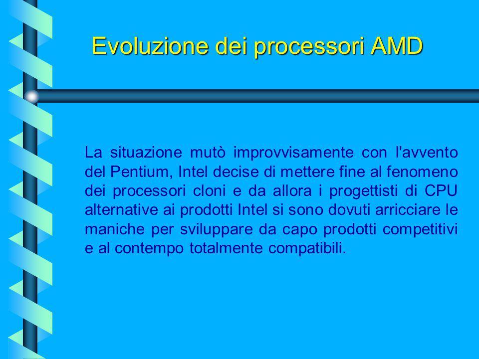 Ai tempi del 486, quando ancora erano in corso gli accordi di collaborazione con Intel, AMD e Cyrix (altro produttore di processori e coprocessori x86