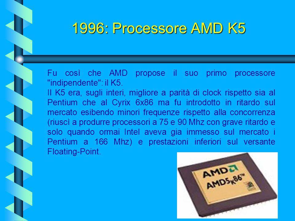La situazione mutò improvvisamente con l'avvento del Pentium, Intel decise di mettere fine al fenomeno dei processori cloni e da allora i progettisti