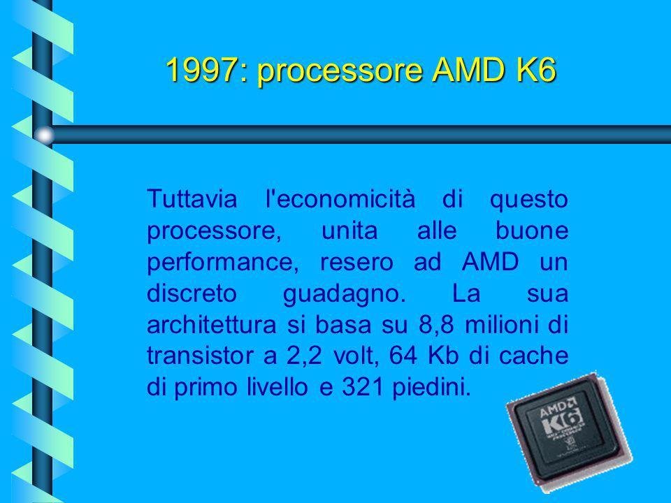 L'AMD acquistò questa azienda e fece sua questa tecnologia, portando alla luce il 2 Aprile 1997, il processore AMD K6 che dimostrò di avere una unità