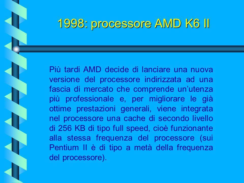 Raggiunge attualmente frequenza di 450 MHz. Le istruzioni sono parzialmente supportate dai driver Directx 6.x e successivi, ma sono supportate per int