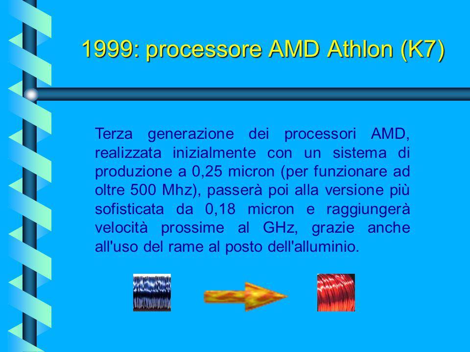 Nella scelta del nome Athlon, il colosso califoniano (da sempre grande antagonista di Intel) ha voluto sottolineare il netto distacco tecnologico tra