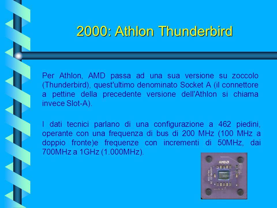2000: Athlon Thunderbird I punti chiave per l'AMD nel 2000 sono stati la differenziazione dell'Athlon (con l'introduzione di uno zoccolo) e la rivital