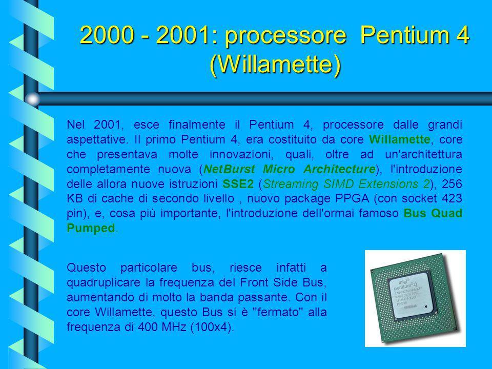 Nascita dei processori dei giorni nostri: contesto storico Intel doveva quindi riscattarsi. Capì che ormai le vendite dei processori erano in larga pa