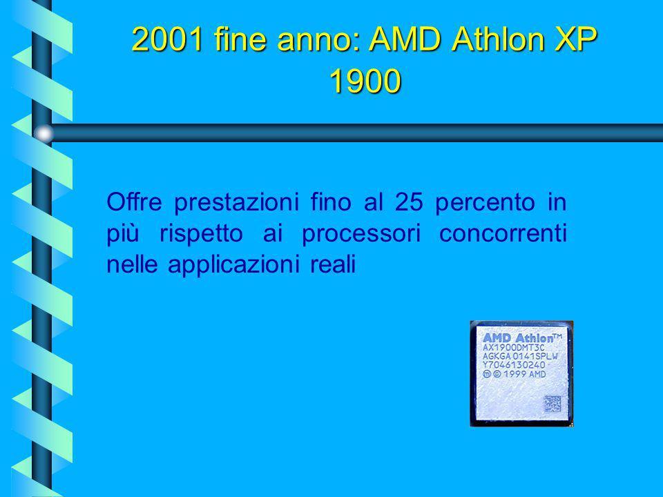 2001 autunno: AMD Palomino Fra le migliorie apportate al nuovo processore, ci sono la tecnologia al rame e una migliore unità di brach-prediction (alg