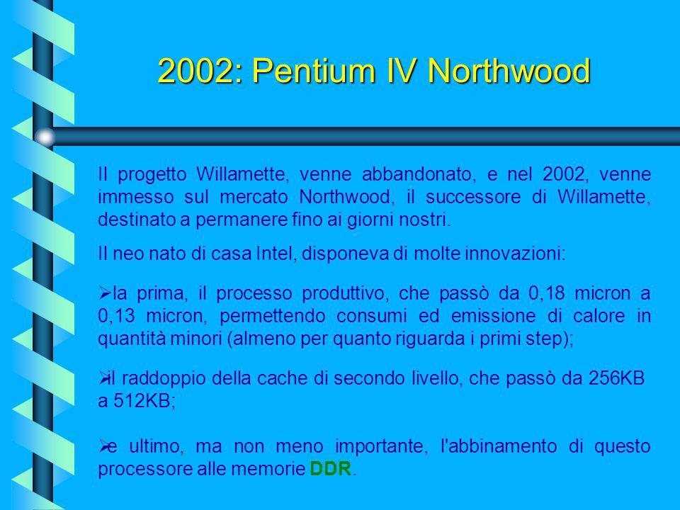 2001 fine anno: AMD Athlon XP 1900 Offre prestazioni fino al 25 percento in più rispetto ai processori concorrenti nelle applicazioni reali