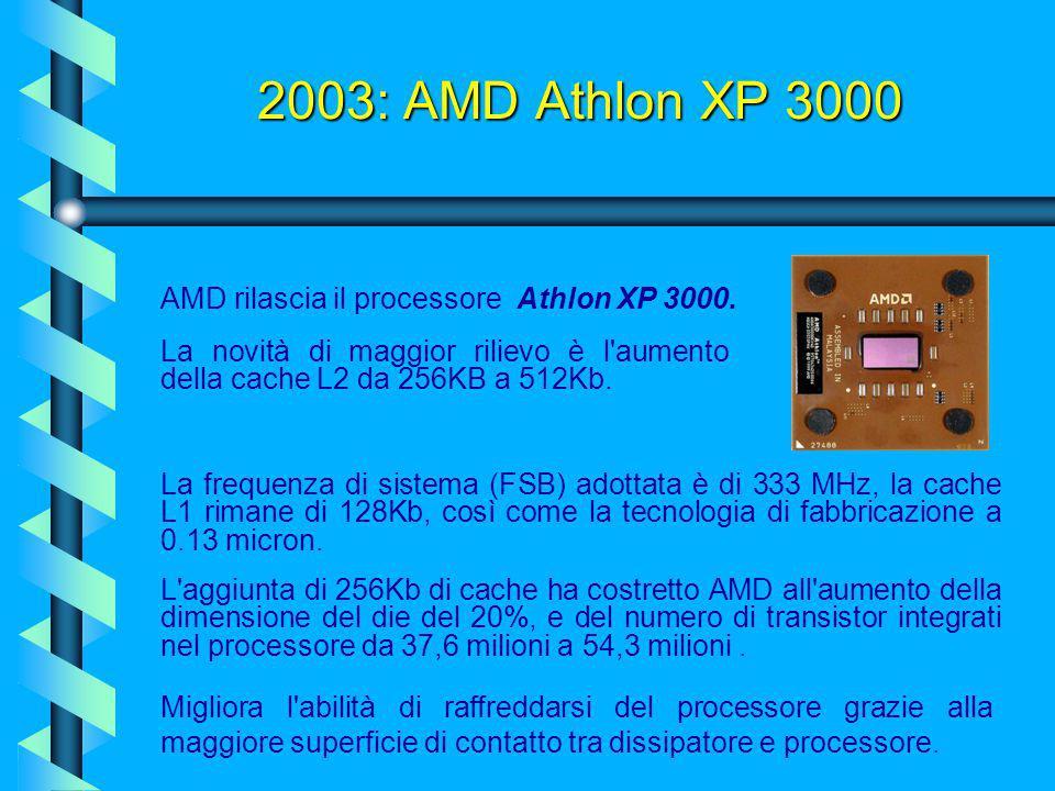 2002: AMD Athlon XP 2000 Tra le caratteristiche: –Architettura QuantiSpeed (comune a tutti i modelli Athlon) –384KB di memoria cache full speed on-chi